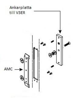 Ankarfäste AMB300-AMC